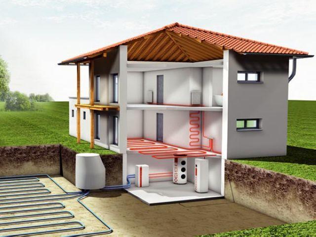 Тепловые насосы Eco-SMAGA